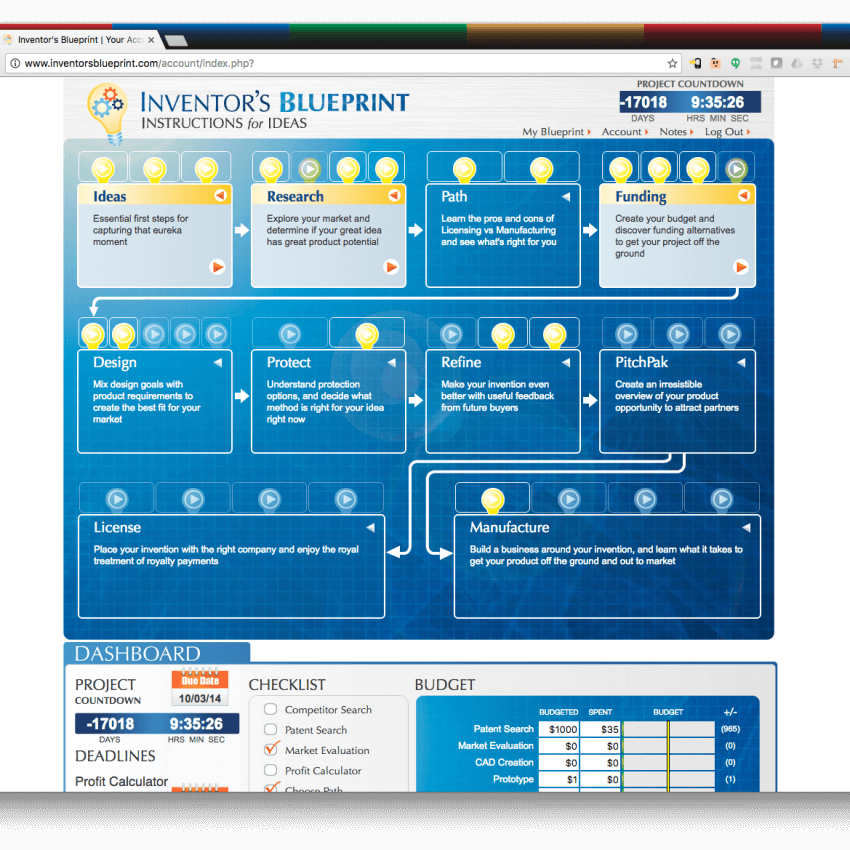 Inventors Blueprint Website Application